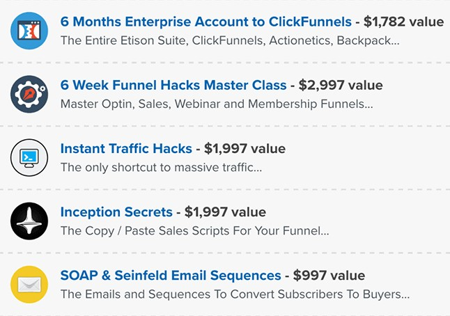 Funnel Hacks Review